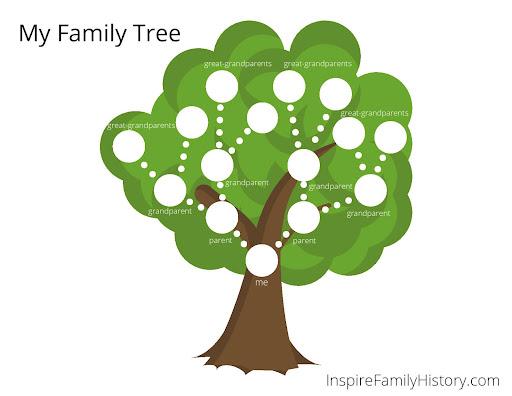 Sample family tree worksheet from InspireFamilyHistory.com